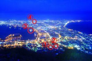 函館夜景必見ポイント